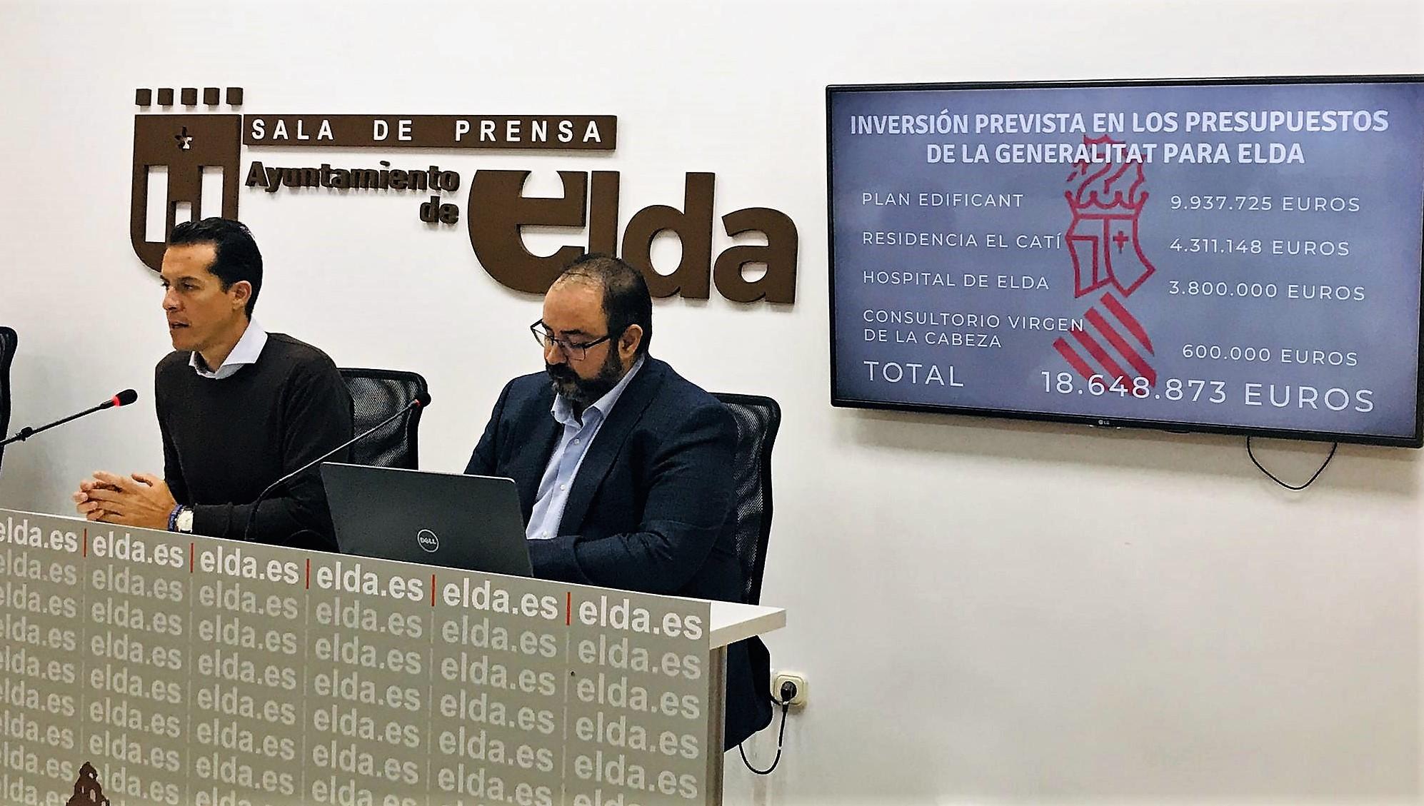 Presupuestos 2020 de la Generalitat Valenciana en Elda