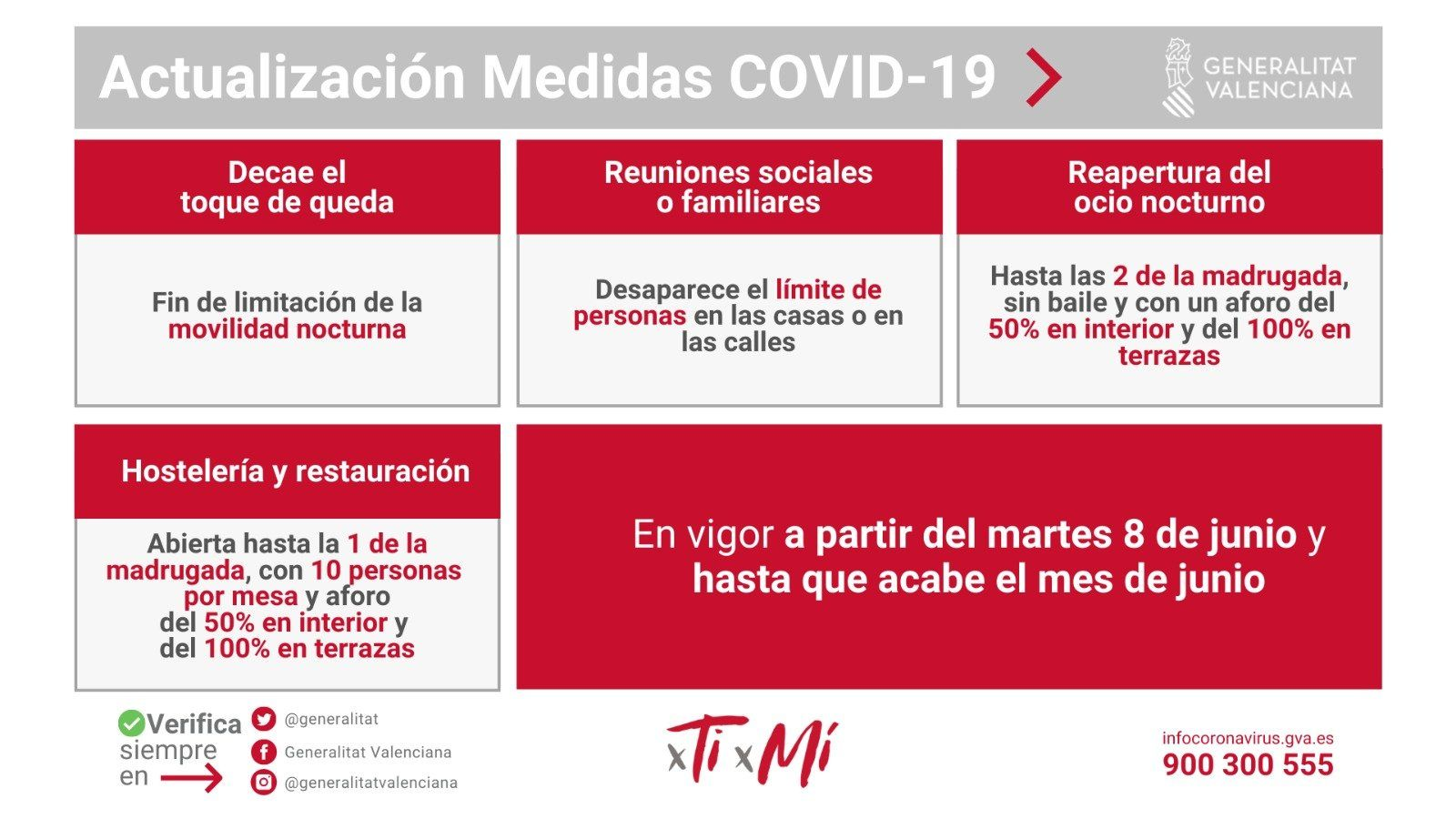 GVA medidas covid-19 3-6-2021
